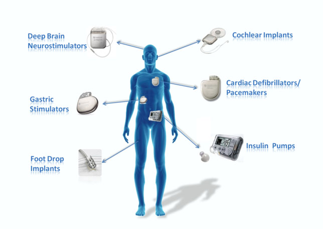 Manufacture of Medical Devices