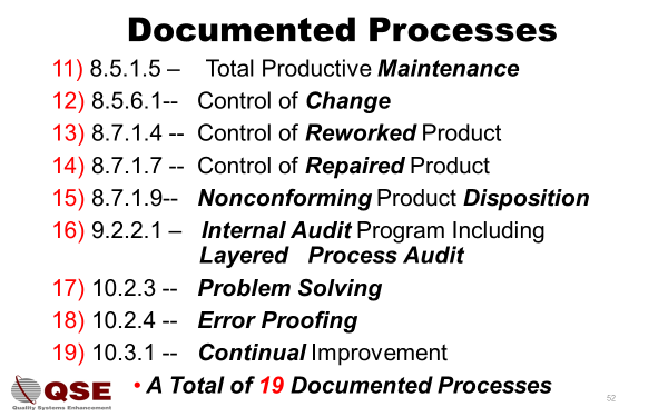 Documented processes