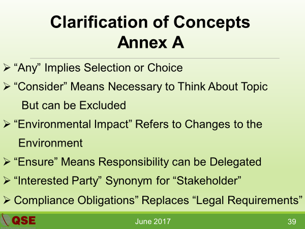 Annex A of ISO 14001:2015 Standard